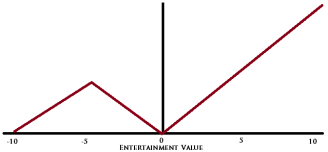 movie-graph